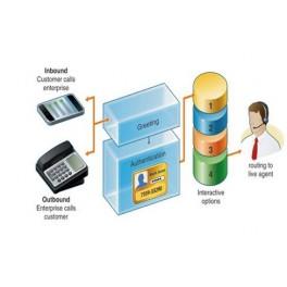 Dịch vụ tư vấn, thiết kế, triển khai tổng đài IP cho doanh nghiệp