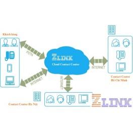 ZLINK Cloud Contact Center