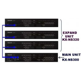 Tổng đài iP Panasonic KX-NS300, 12 trung kế, 112 máy nhánh