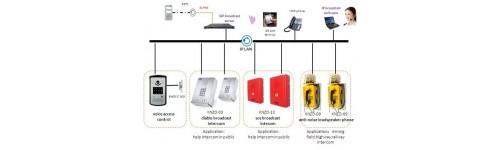 Hệ thống phát thanh thông báo IP Paging / Intercom